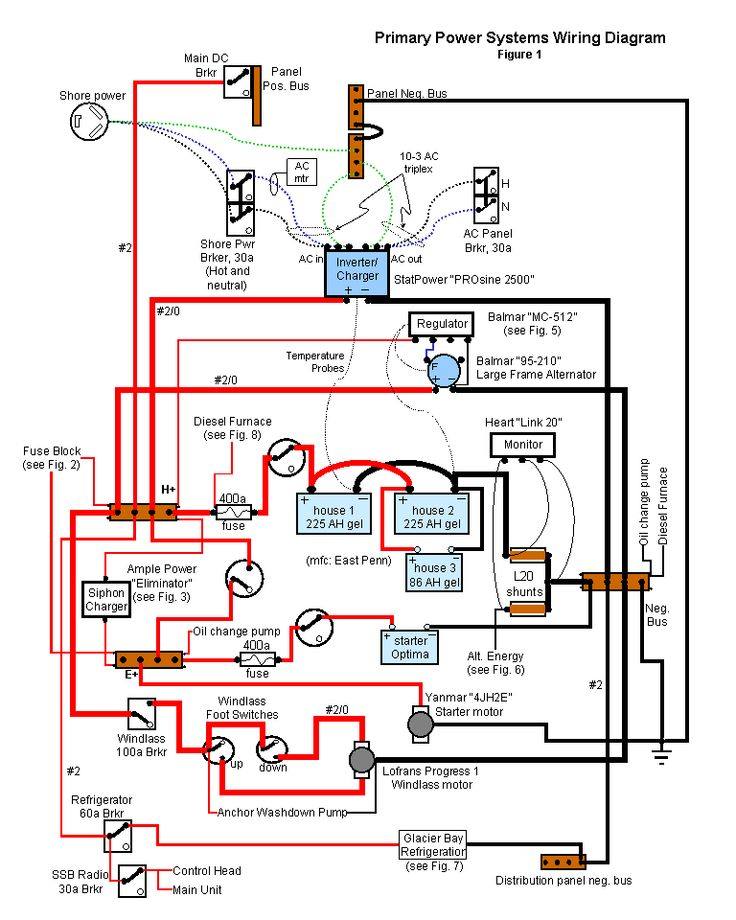 sailboat ac wiring schematic diagram
