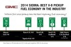 2014 Sierra V-8 Fuel Economy Tops Ford EcoBoost V-6. Click on the photo to read more.