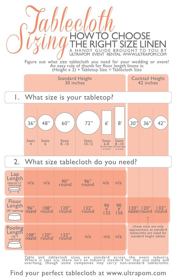 wedding table size chart. how to choose the right size tablecloth for a wedding or event. this is table chart
