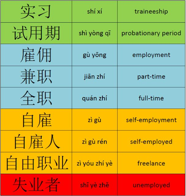 how to learn the chinese tones