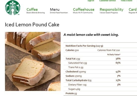 Starbucks Food nutrition stats