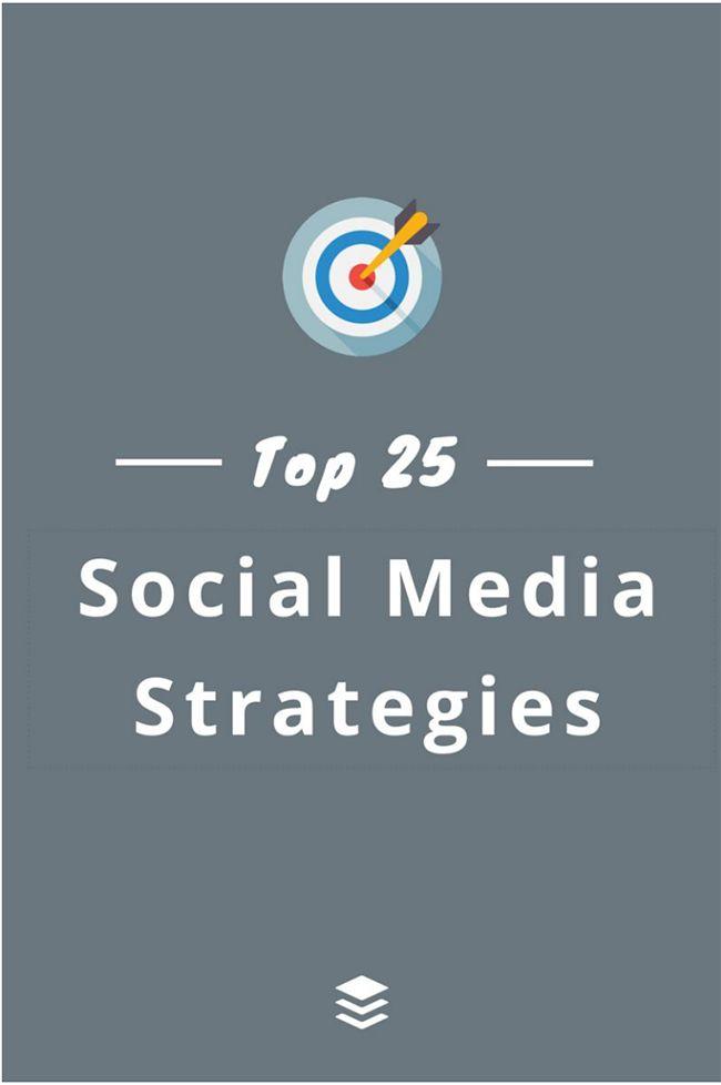Buffer social media strategies ebook cover (scheduled via http://www.tailwindapp.com?utm_source=pinterest&utm_medium=twpin&utm_content=post127386797&utm_campaign=scheduler_attribution)