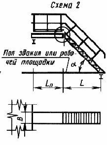 ГОСТ 23120-78. Лестницы маршевые, площадки и ограждения стальные
