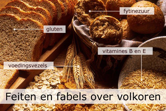 In Nederland eten we relatief veel graanproducten. Volwassen vrouwen . Er is discussie of graanproducten wel gezond zijn.Iedereen is het er wel over eens dat geraffineerde graanproducten geen aanbeveling verdienen, maar hoe zit hetmet volkoren graanproducten? Naast de gezonde voedingsvezels, vitamines en mineralenzitten er ook gluten
