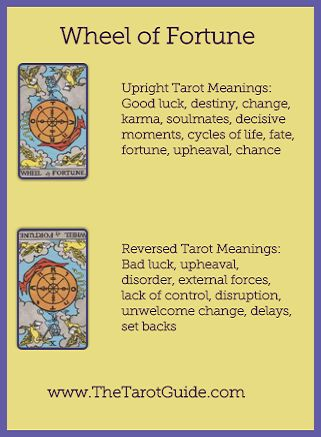 Tarot Flashcards - Wheel of Fortune Upright and Reversed Meanings, www.thetarotguide.com