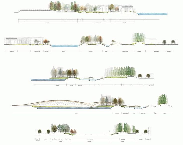 Weiss manfredi 39 s proposal for toronto 39 s lower don lands for Example of landscape drawing