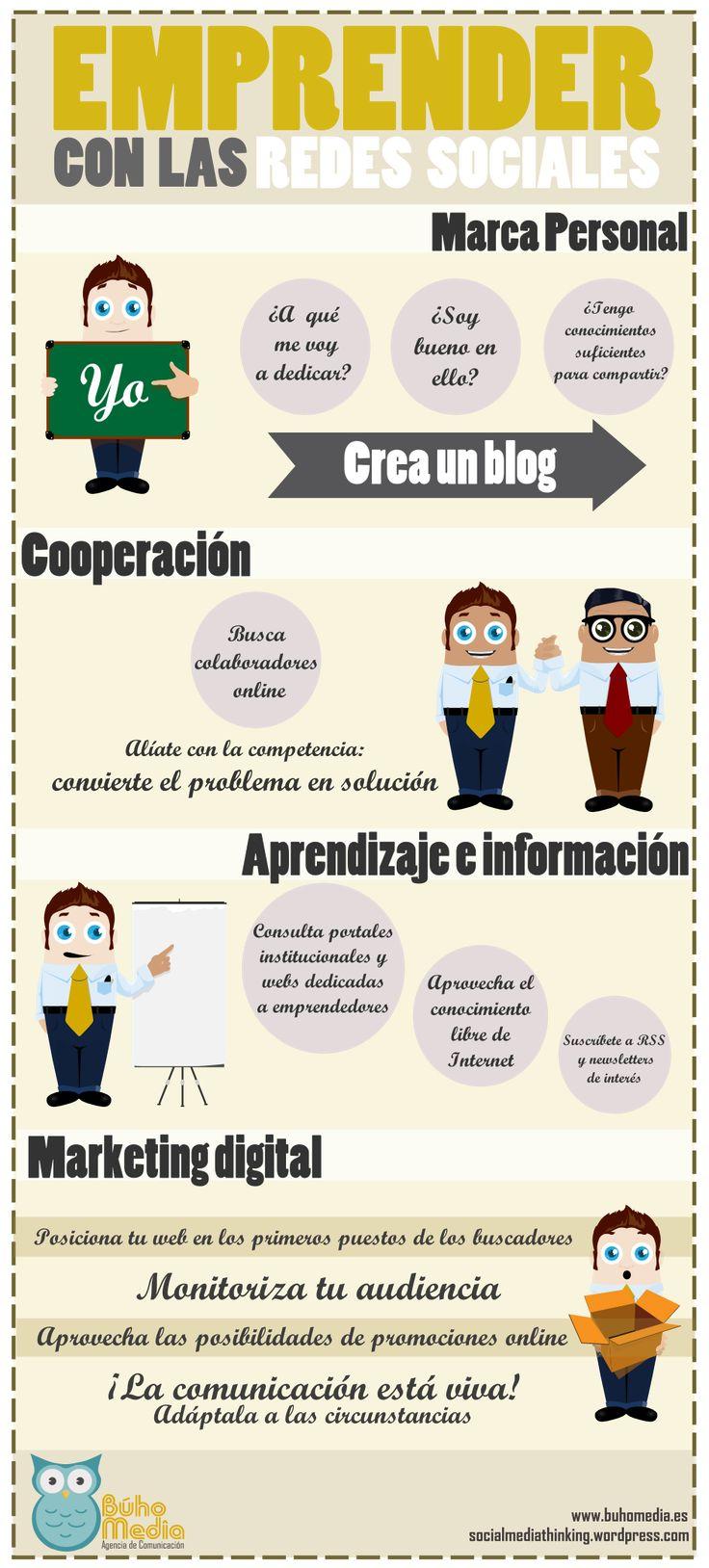 Twitter / Facebook  @Gfuece (Lupita Fuentes) Marketing  gfuece.mkt@gmail.com  www.encontact.com.mx    #Emprender con ayuda de las #RedesSociales #SocialMedia