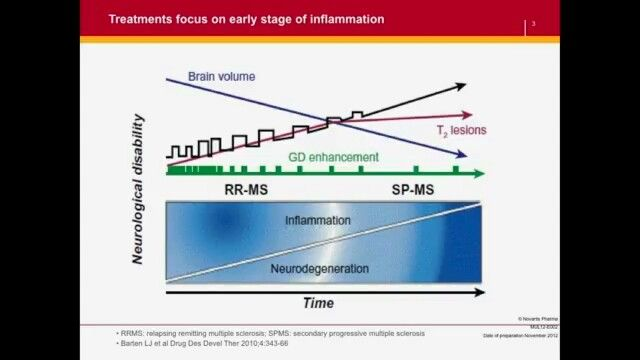 Inflammation impact on neurological disability in ms