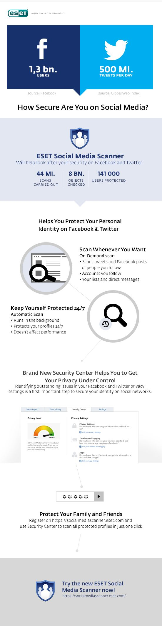 31 best antivirus infographics images on pinterest infographic how safe are you online fandeluxe Images
