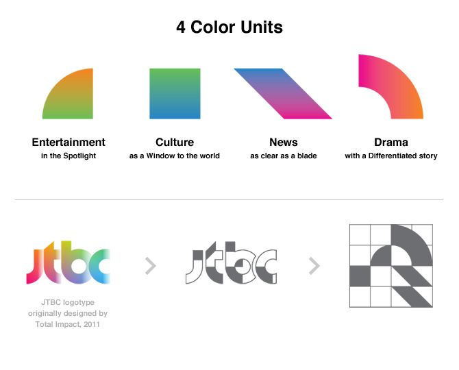 brand identity for JTBC - studio fnt