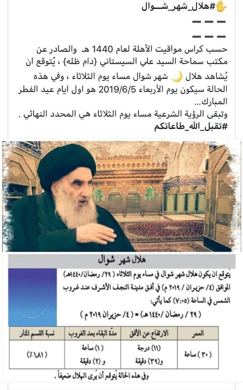 Pin By Abomohammad On مناسبات وولادات وشهادات وفيات أهل البيت عليهم السلام Jlo Wls