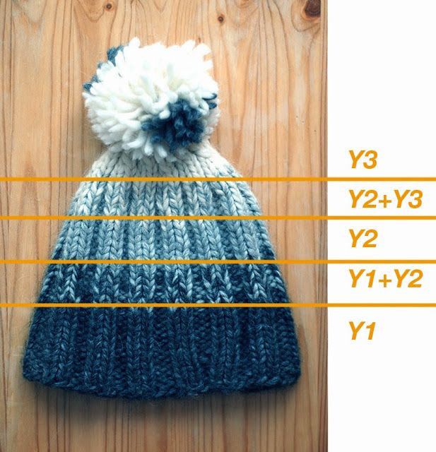 Ombre Pom Pom Beanie Free Pattern | Things We Do Blog