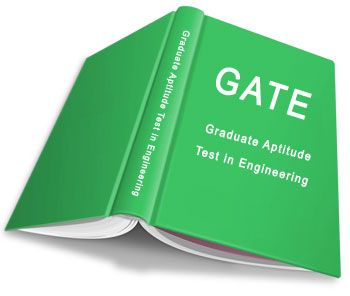 GATE Syllabus of Mechanical Engineering 2014