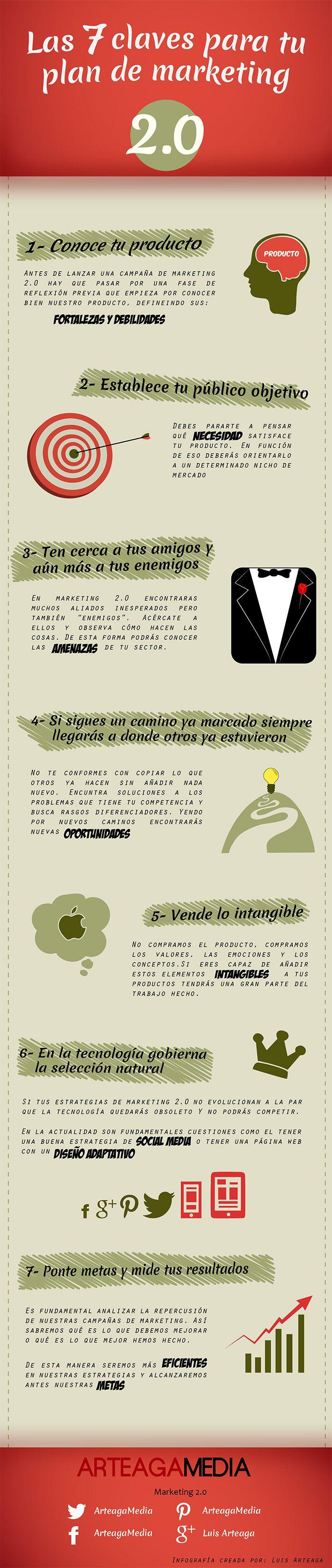 Las 7 claves para tu plan de marketing 2.0 #infografia #marketing #infographic