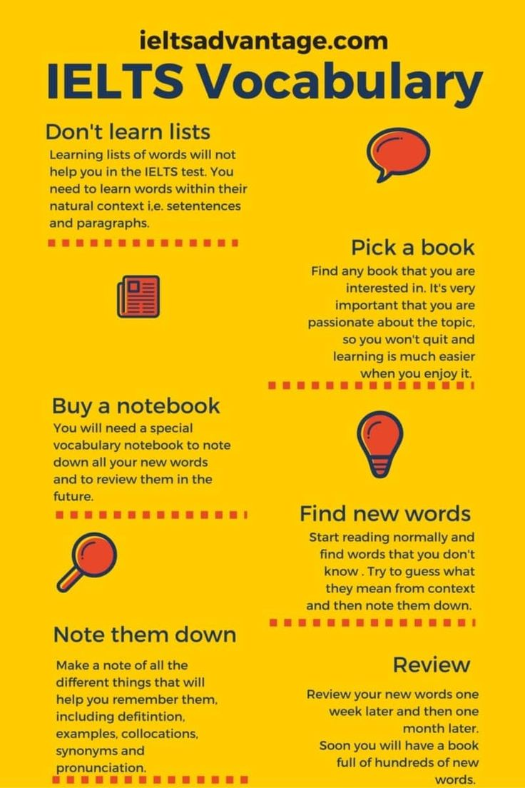 43 best ielts vocabulary images on pinterest learn english learning english and vocabulary. Black Bedroom Furniture Sets. Home Design Ideas