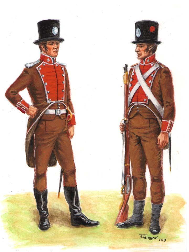 Spanish;Milicia Honradas of Lorca, Captain & Militiaman 1808