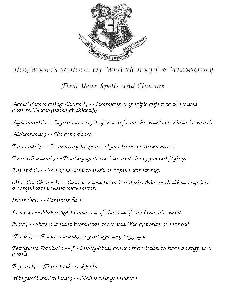 54 best images about Harry Potter Party Ideas on Pinterest ...