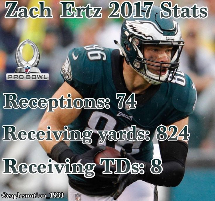 Zach Ertz 2017 Stats. Ertz finally had his breakout out year. My man also caught the game winning touchdown in the Super Bowl. Zach Ertz Postseason Stats: Receptions- 18 Receiving yards- 192 Receiving TDs- 1 @zachertz #philadelphiaeagles #eaglesnation #flyeaglesfly Created by: @eaglesnation_1933