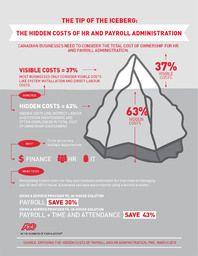 best iceberg theory images iceberg theory human business iceberg acircmiddot iceberg theory