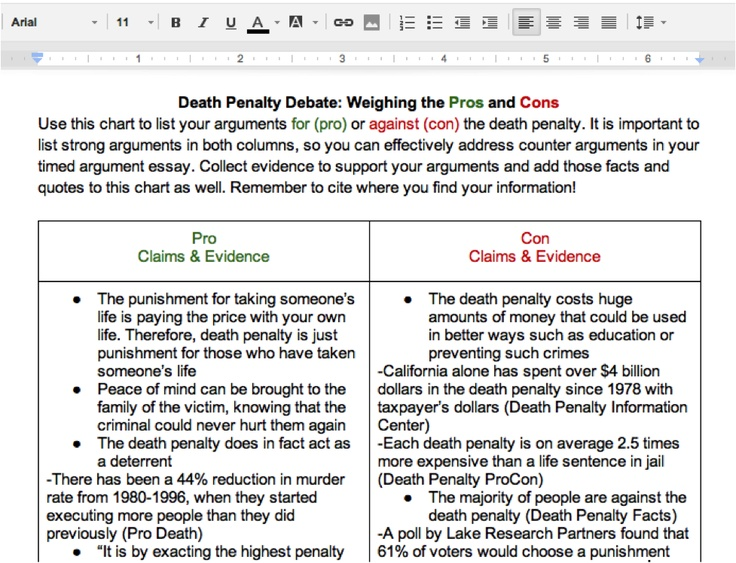 common core persuasive writing Include argument, informative and narrative rubrics  common core state  standards writing rubrics for grades 9/10 by turnitin is licensed under a  creative.