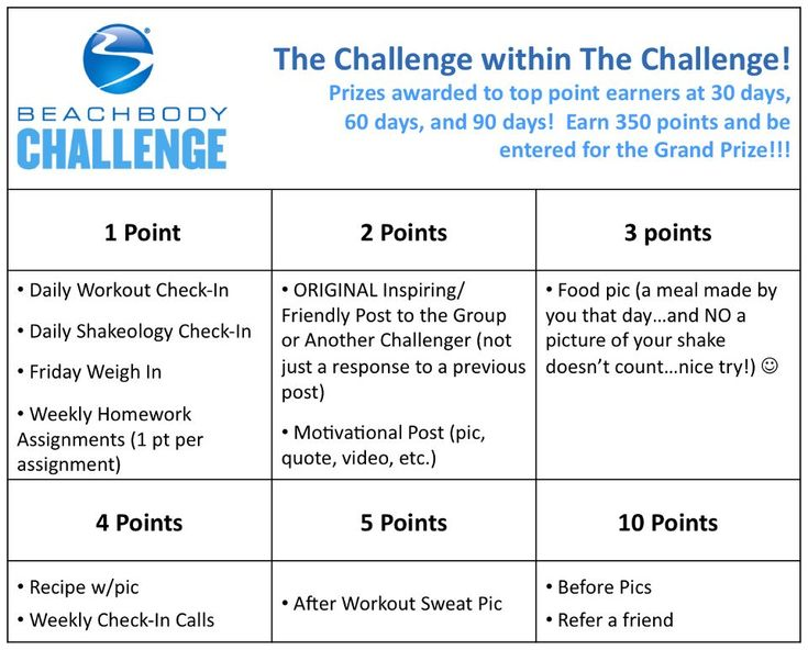 beachbody challenge photo competition - Google Search