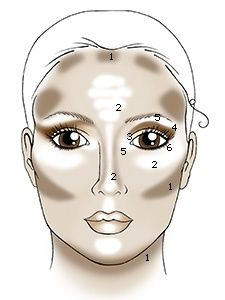 How to contour your face with makeup. makes a huge diff! you can optical illusion the heck out of your facial features : )