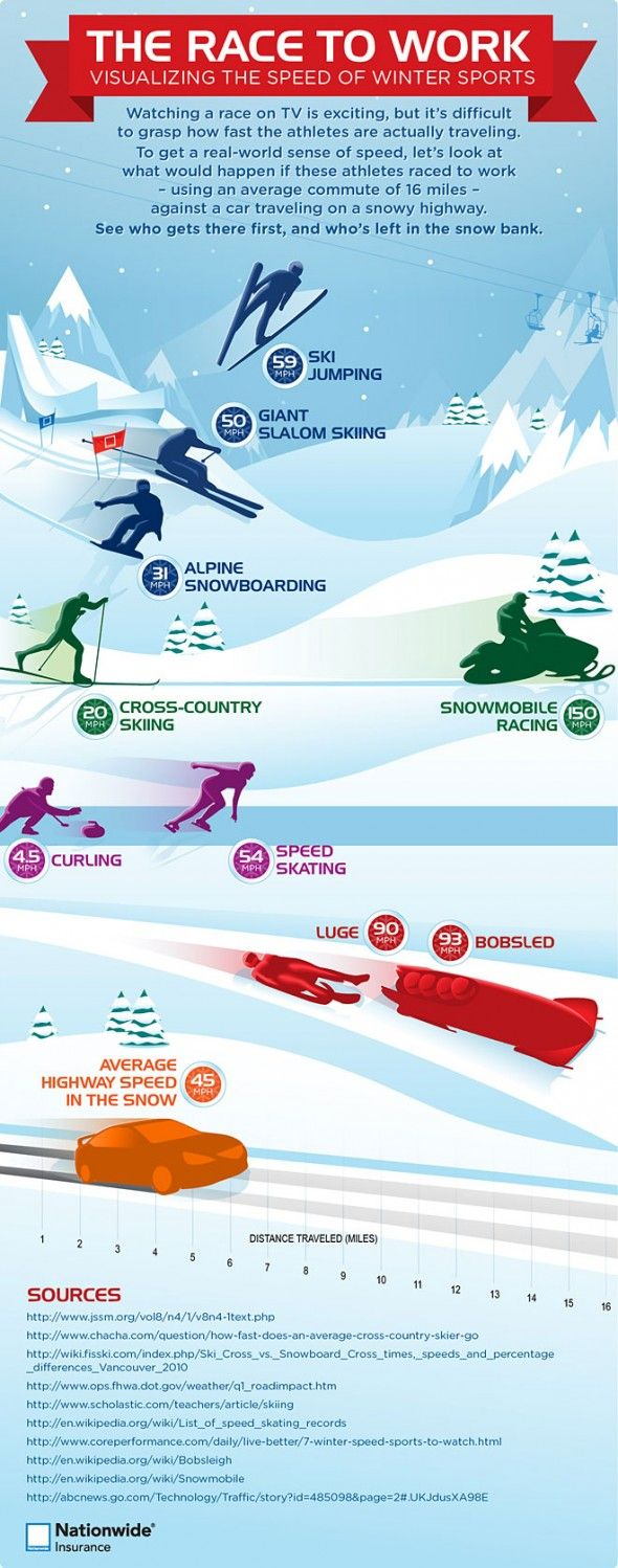 infographic-winter-sports
