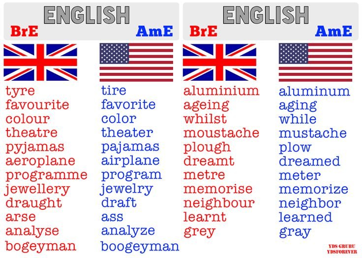 how to learn american english pronunciation