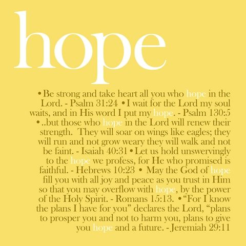 Hope as it is in the Bible!!!