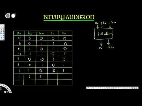 Binary Addition - Digital Logic Design I