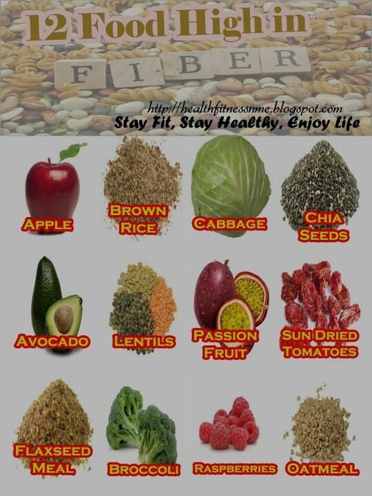 how to eat viscous fibre