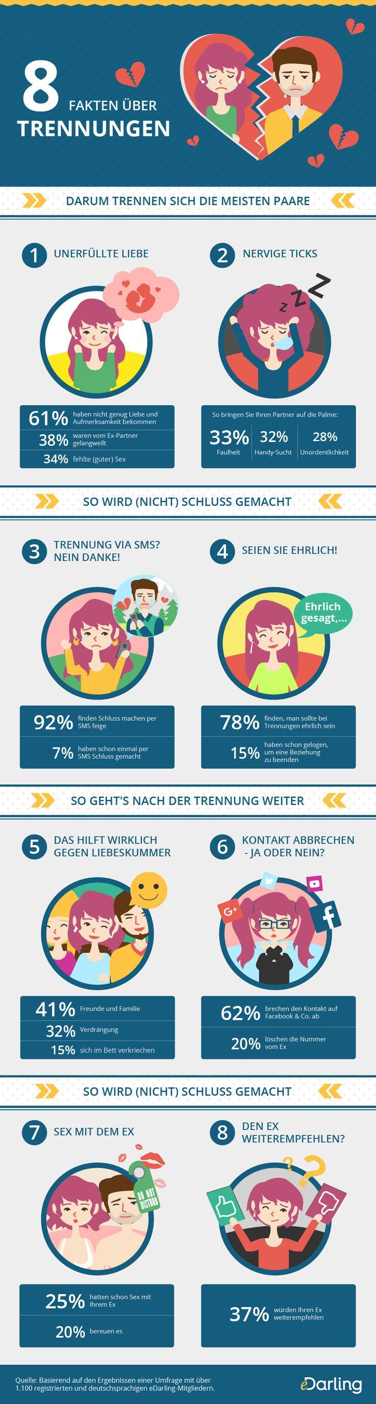 Infografik: 8 Fakten über Trennungen
