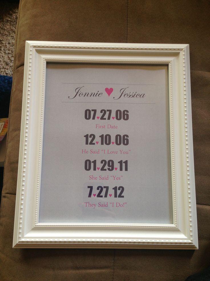 1st year wedding anniversary gift
