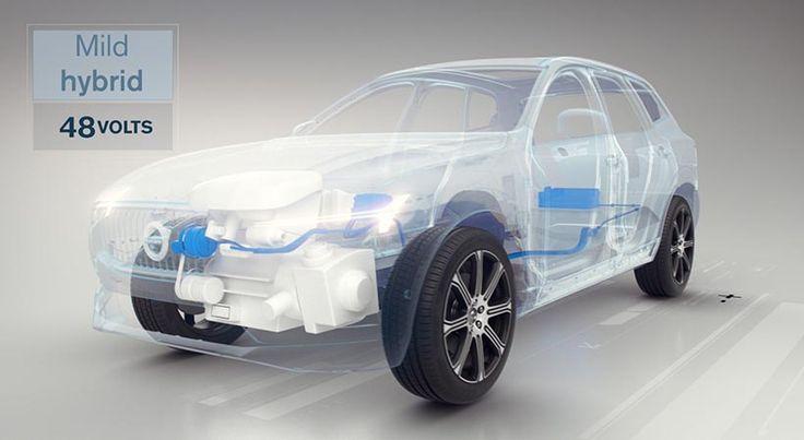 Volvo solo fabricará vehículos híbridos o 100% eléctricos - http://autoproyecto.com/2017/07/volvo-solo-fabricara-vehiculos-hibridos.html?utm_source=PN&utm_medium=Pinterest+AP&utm_campaign=SNAP