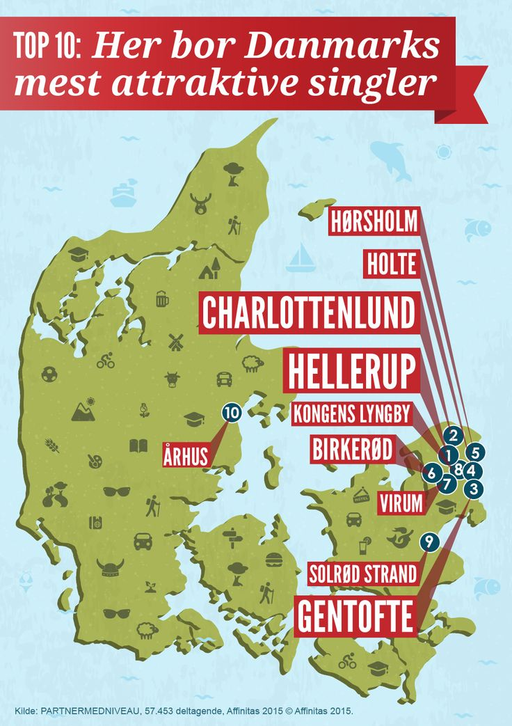 procent singler i danmark Vordingborg