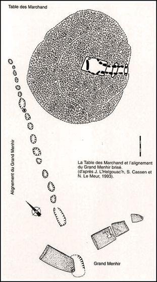 Les 25 meilleures id es concernant locmariaquer sur pinterest la bretagne france morbihan et - Locmariaquer table des marchands ...