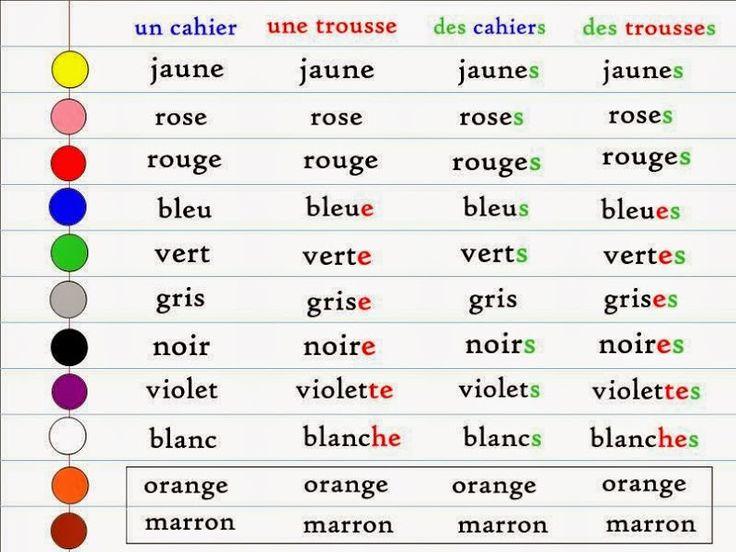 L'accord des adjectifs de couleur - français précoce
