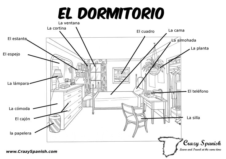 7 best ideas about spanish vocabulary for printing on for El dormitorio
