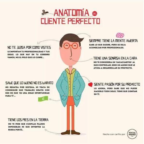 Anatomía de un Cliente Perfecto.