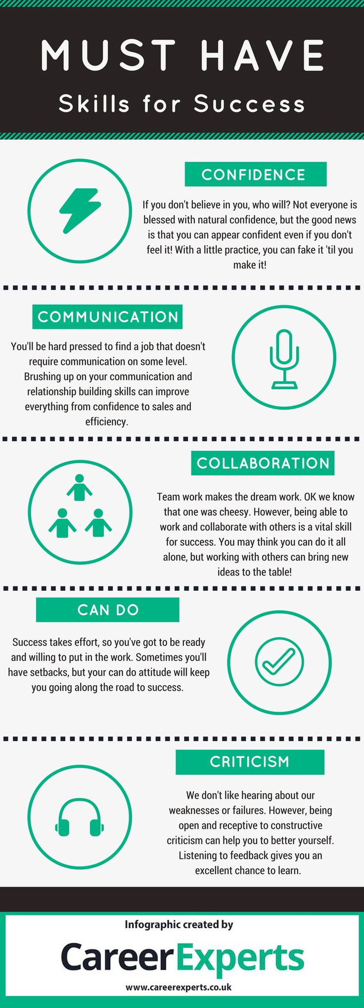 INFOGRAPHIC: Top 5 skills for success in any job | Career Experts