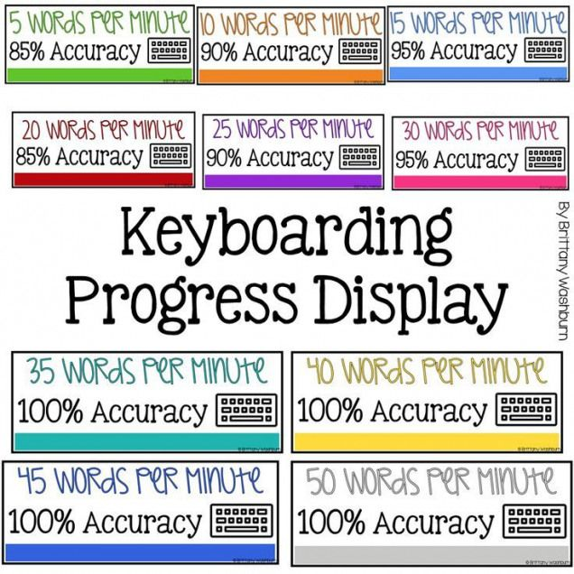 Keyboarding Display or Bulletin Board – Technology Curriculum #technology #technology #bulletin #board