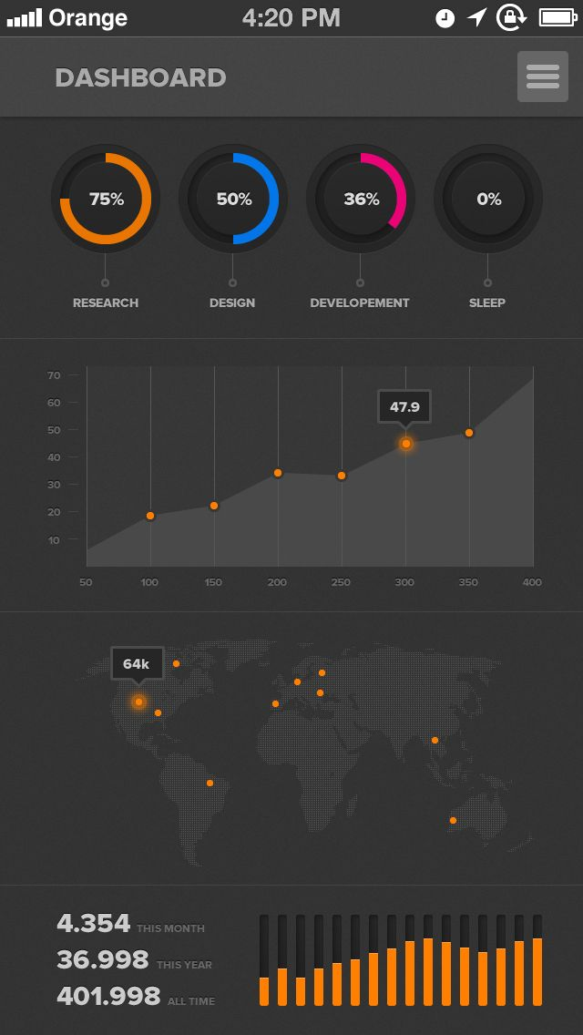 user interface ui infographic stats #webdesign #design #designer #inspiration #web #ui #userinterface #interface #user #download #free #downloads