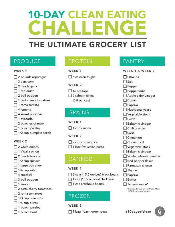 10-Day Clean Eating Challenge: Printable Grocery List #10daysofclean