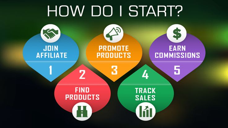 How do I start with Affiliate Marketing? Affiliate Marketing is where you generate sales for some other product in exchange they pay you a commission.