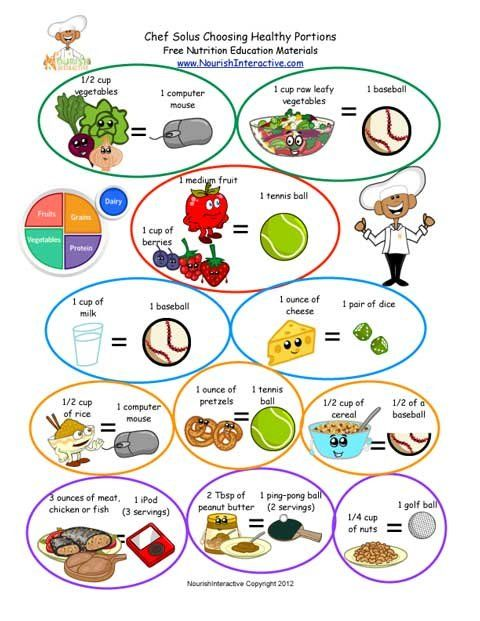 Estimating the Five Food Groups Servings - Portion Sizes Using Household Items Learning Sheets for Kids