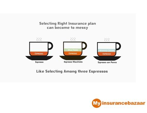 Selecting right #insurance #Plan can become to messy,Get Honest #insurance Advice