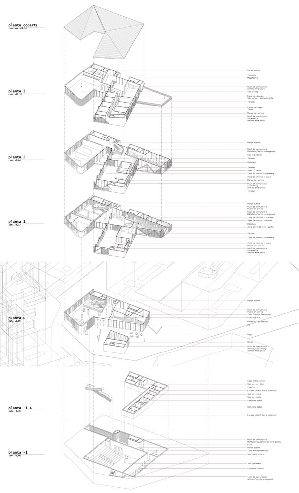 Bernat Ardèvol > La 8ª fábrica, Nau Ivanow, Barcelona   HIC Arquitectura
