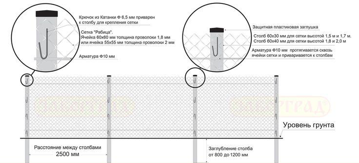 Забор из сетки рабица, изготовление, монтаж и установка заборов из сетки рабица