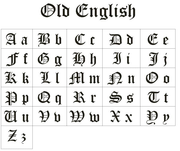 Como hacer letras goticas [Tutorial]