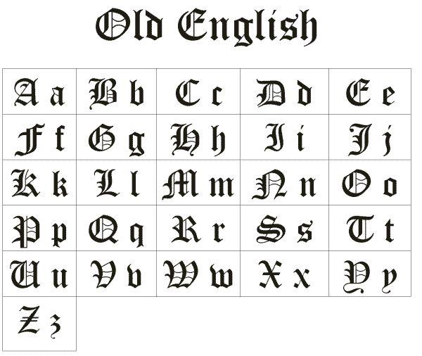 m225s de 25 ideas fant225sticas sobre abecedario en letras